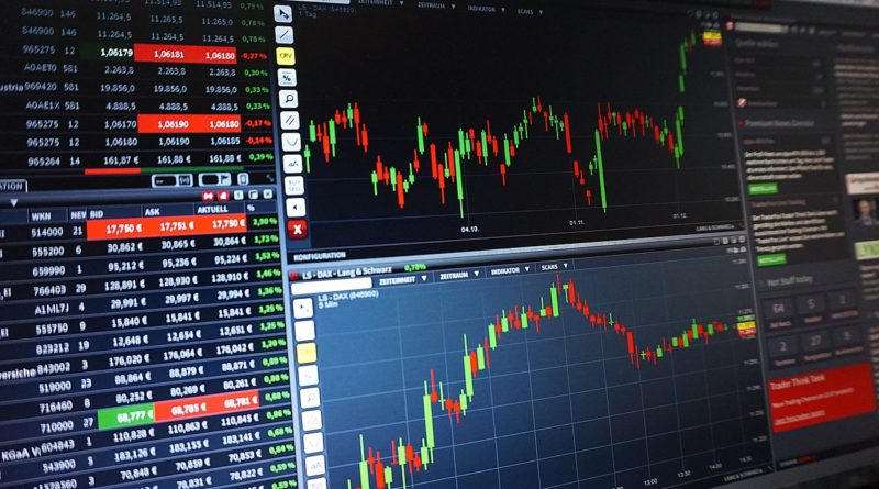 Opzioni Binarie: trading online complesso