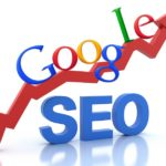 Google Seo Adwords